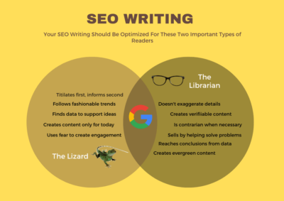 Writing SEO Content for Two Types of Readers